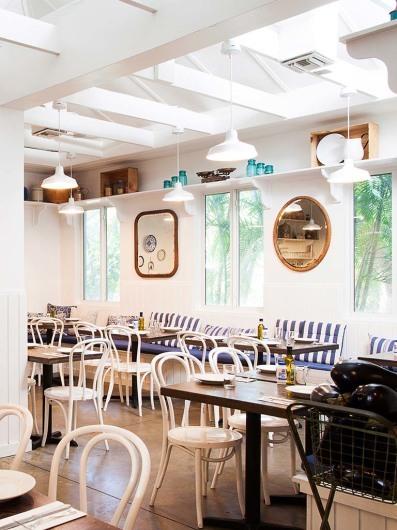 Mandolin, Restaurant, Miami, Design District, Florida, USA