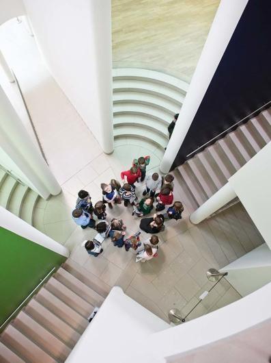 MMK Museum für Moderne Kunst